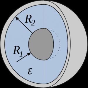 Ёмкость сферического конденсатора
