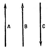 Компланарные коллинеарные вектора