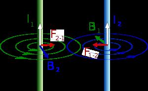Закон Ампера для двух проводников