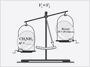Относительная плотность газа
